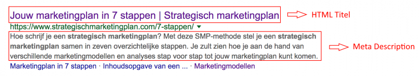 Wat is een HTML titel en wat is een Meta description