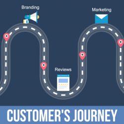 Breng de Customer Journey in kaart voor jouw bedrijf